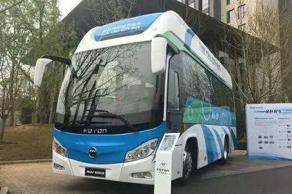 中国氢燃料电池汽车产业化元年,谁才是真正的引导者?